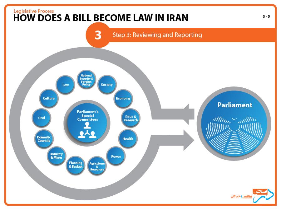 3-Dar-Shan_-Process-of-Law-in-Iran