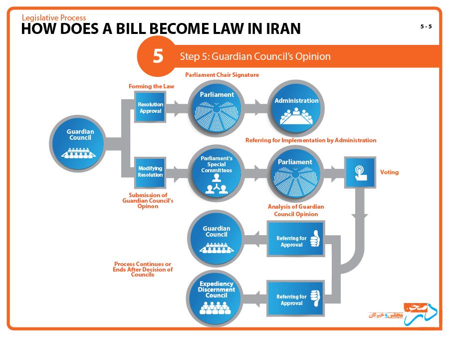 5-Dar-Shan_-Process-of-Law-in-Iran